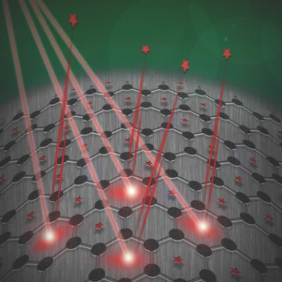[Annulé] Nanomatériaux et nanotechnologies : pourquoi, comment, quel futur ?